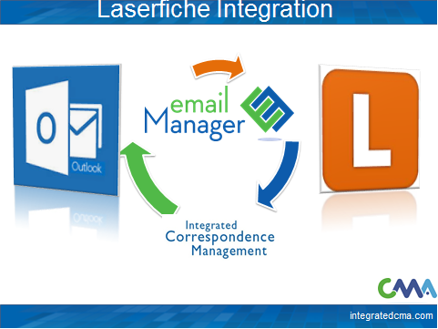Outlook Laserfiche InfoGraph